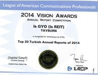 Top 20 Turkish Annual Reports of 2014